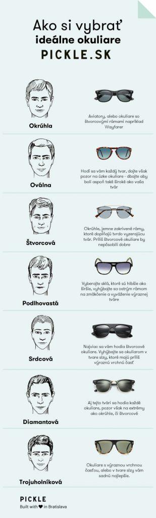 Vyberáme slnečné okuliare